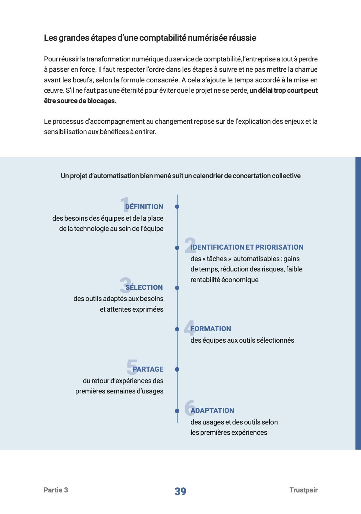 guide_pratique_automatisation_comptable